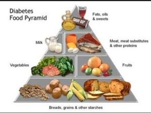 افراد مبتلا به دیابت چه بخورند؟
