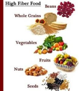 مصرف فیبر برای افراد دیابتی