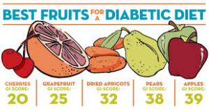 میوه در رژیم افراد دیابتی