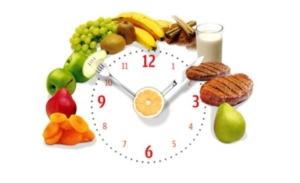 اهمیت زمان بندی در نرم افزار رژیم درمانی